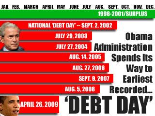 Debt day