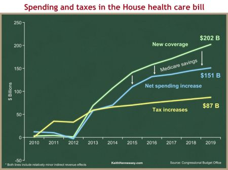househealthbillspendingandtaxes